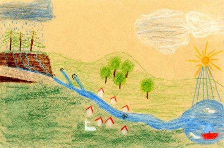 Einfacher Wasserkreislauf wie Heidi ihn in der Unterstufe lernte. Gülle war damals noch ein kostbarer Dünger, der gezielt für das Wachstum der Pflanzen eingesetzt wurde und kaum die Gewässer verschmutzte.