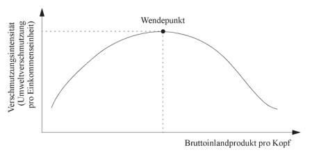 Quelle: Die Volkswirtschaft der Schweiz, Beat Holz-Hart, Patrick Dümmler, Daniel Schmuki.