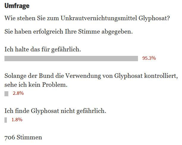 Umfrage zum Artikel von Stefan Häne, Tagesanzeiger vom 9.12.17, 20.30 Uhr.