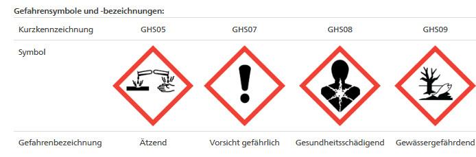 Bildschirmfoto 14.12.17 zu Cypermethrin/Insektizid von Sintagro. Quelle: Pflanzenschutzmittelverzeichnis Bundesamt für Landwirtschaft.