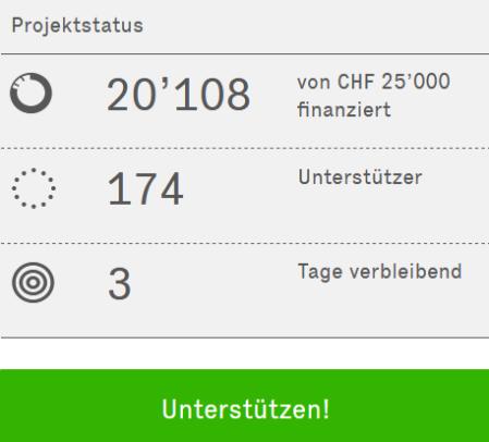 """Aktueller Stand Crowdfunding Volksinitiative """"Für eine Schweiz ohne synthetische Pestizide"""""""