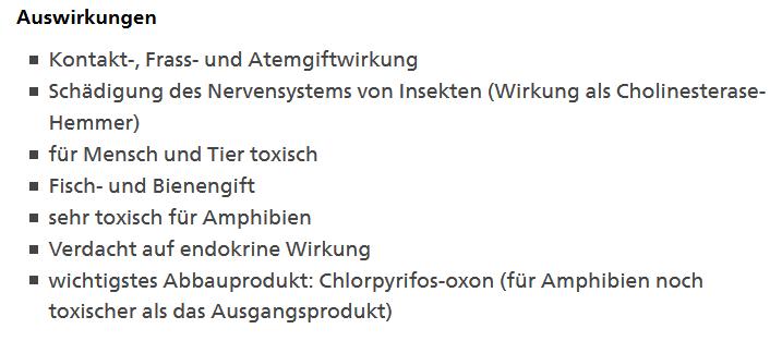 Quelle: BAFU: https://www.bafu.admin.ch/bafu/de/home/themen/chemikalien/schadstoffglossar/chlorpyrifos.html