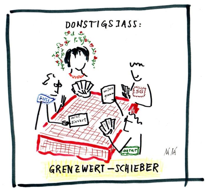 """Diesen Cartoon von NaNa hat Heidi am 8. März 2018 veröffentlicht. Er ist immer aktuell, nur einzelne Personen wechseln: <a href=""""https://heidismist.wordpress.com/2018/03/08/grenzwerte-erhoehen-beliebtes-spiel-der-maechtigen/"""" target=""""_blank"""" rel=""""noopener"""">Grenzwerte erhöhen – beliebtes Spiel der Mächtigen</a>: Wo der Einzelne nur an sich denkt, wird die Gesamtheit nimmer vorwärtskommen. Jakob Bosshart, 1862 – 1924."""