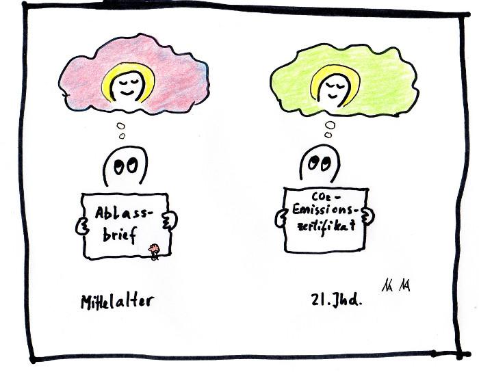 Dieser Cartoon von NaNa passt gut zum Thema und zur Schweizer Klimapolitik, daher zeigt Heidi ihn hier zum zweiten Mal!