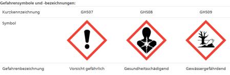"""<a href=""""https://www.psm.admin.ch/de/produkte/4366"""" target=""""_blank"""" rel=""""noopener"""">Gefahrenkennzeichnung von Chlorothalonil</a> im Pflanzenschutzmittelverzeichnis des Bundesamts für Landwirtschaft. H351 Kann vermutlich Krebs erzeugen. Glyphosat ist bei weitem nicht das einzige Pestizid, das """"vermutlich Krebs erzeugen kann""""! Heidi kann beim besten Willen nicht begreifen, dass so schädliche Pestizide überhaupt zugelassen werden."""