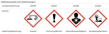 Chlorothalonil: Blick ins Pflanzenschutzmittelverzeichnis des Bundesamts für Landwirtschaft
