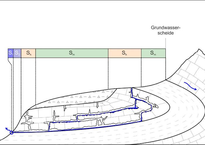 Grundwasserschutzzonen Karstgebiet, Bundesamt für Umwelt.