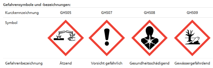 Herbizid Alce, Pflanzenschutzmittelverzeichnis des Bundesamts für Landwirtschaft, Stand 5.8.20: Bewilligung beendet: Ausverkaufsfrist: 31.12.2019, Aufbrauchsfrist: 31.12.2020