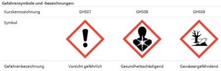 Diuron 80, Pflanzenschutzmittelverzeichnis des Bundesamts für Landwirtschaft, Stand 5.8.20.