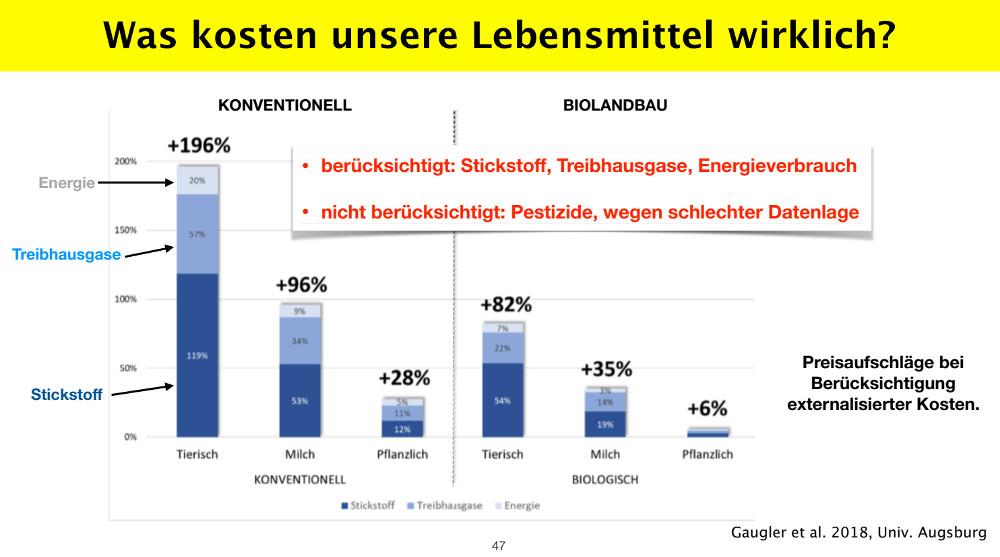 Copyright: Augler et al. 2018, Universität Augsburg