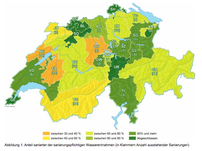 Bericht BAFU: Restwassersanierung nach Art. 80 ff. GSchG: Stand Ende 2018 und Entwicklung seit Ende 2016